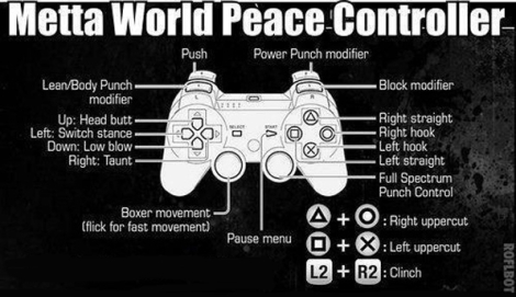 New special edition Metta World Peace PS3 controller | NBA2K4LIFE